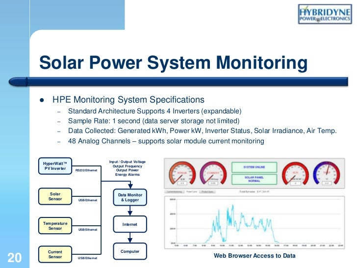 High Performance Power Electronics Systems For Pv Solar