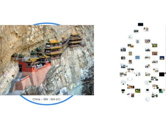 UNICAMP Mestrado Tecnologia - Madeira e Construções Saudáveis