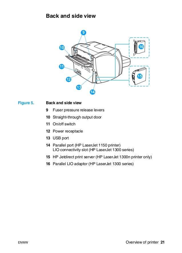 hp laser jet 1150 1300 service manual rh slideshare net hp laserjet 1300 manual pdf hp 1200 manual pdf
