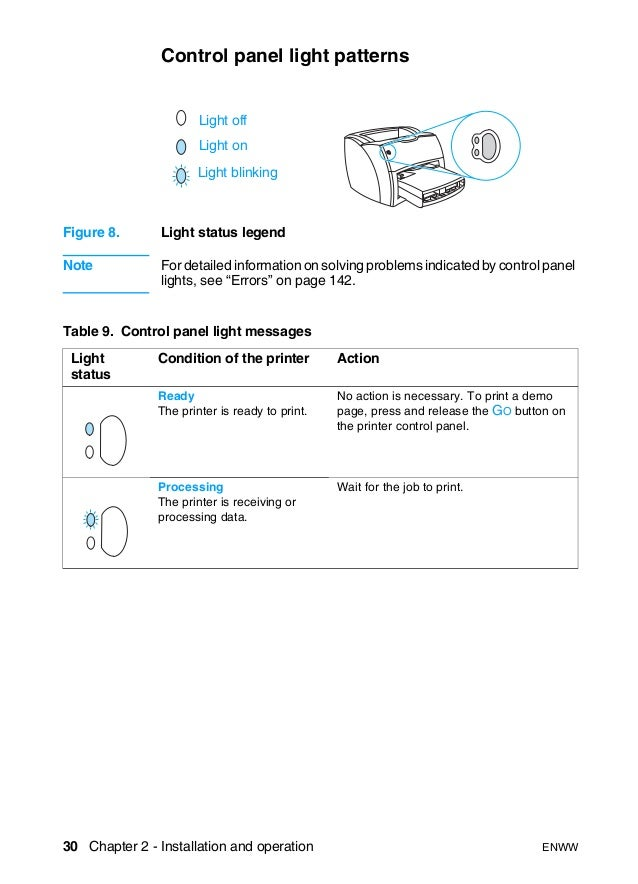 hp laser jet 1150 1300 service manual rh slideshare net laserjet 1300 manual hp laserjet 1300 manual pdf