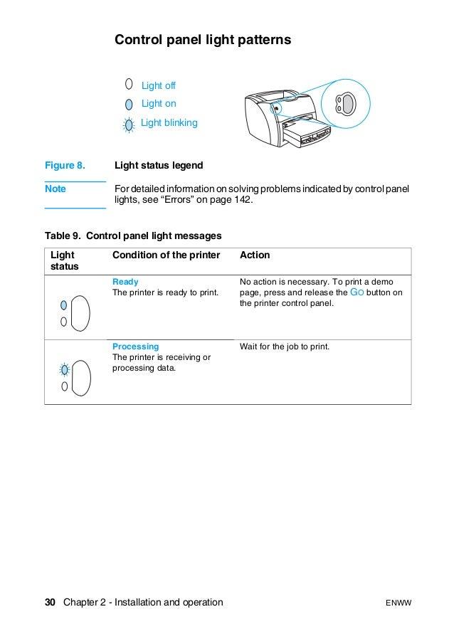 Mnl-9599] hp laserjet printer 1300 manual | 2019 ebook library.