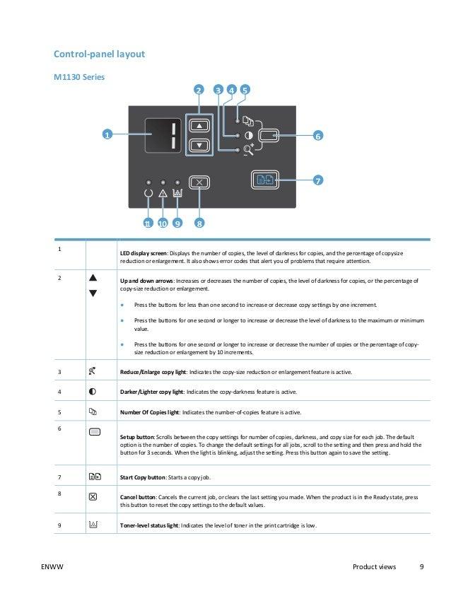 hp laser jet m1212nf mfp driver download and user guide rh slideshare net laserjet m1212nf mfp instruction manual