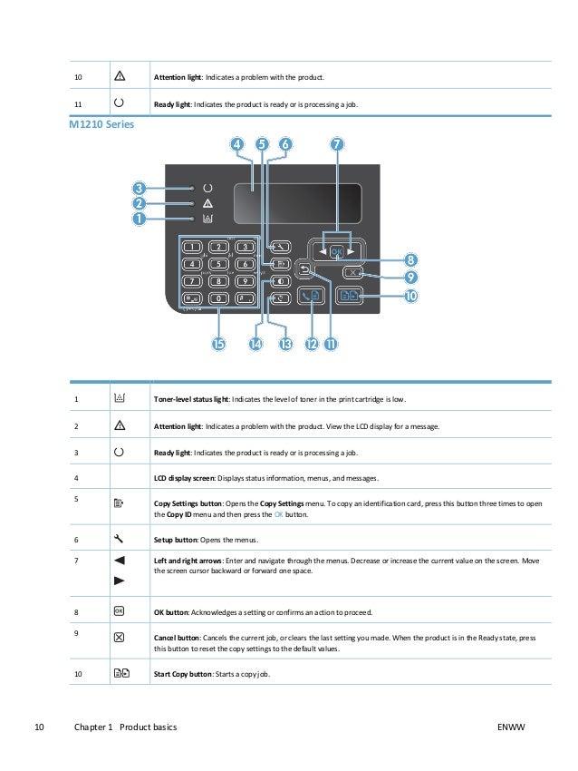 hp laser jet m1212nf mfp driver download and user guide rh slideshare net hp laserjet m1212nf mfp user manual pdf hp laserjet m1212nf mfp user manual pdf