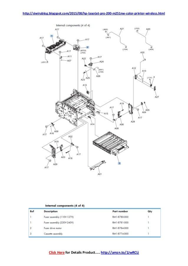 HP LaserJet Pro 200 Color M251nw Printer Manual Guide Tutorial