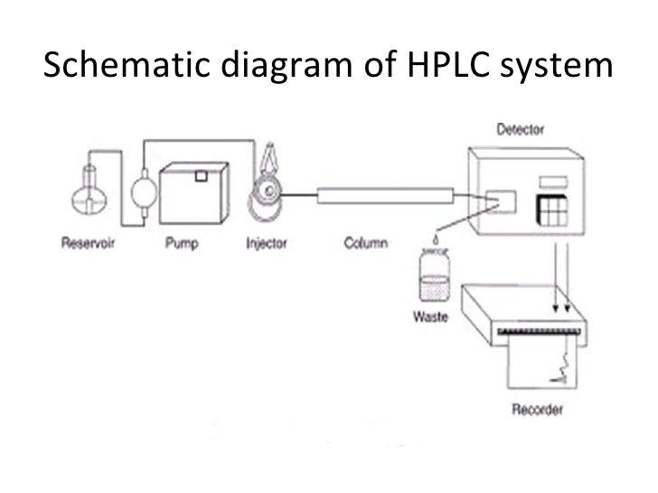 schematic block diagram wiring diagram rh blaknwyt co schematic block diagram of computer schematic block diagram of real time system