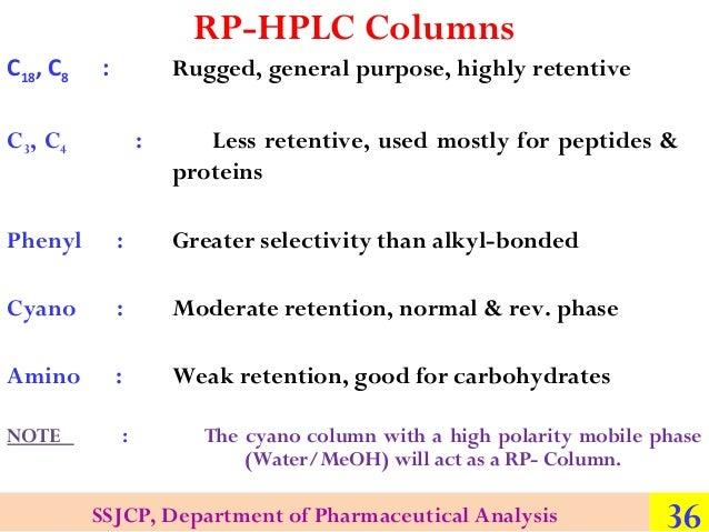 types of hplc column pdf