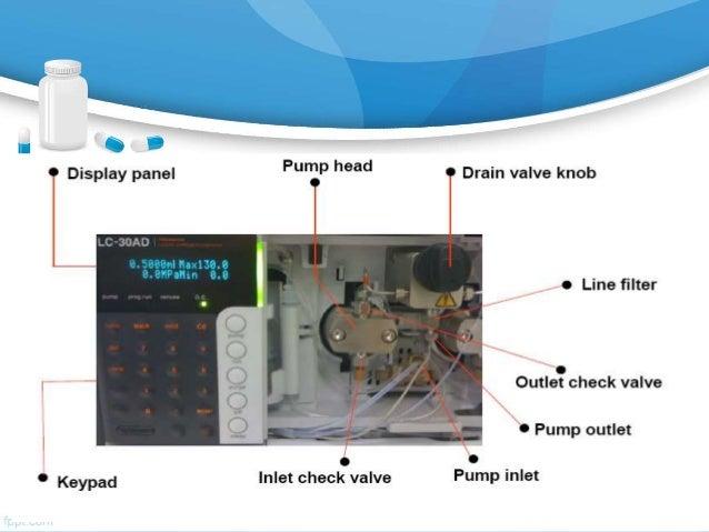 Hplc (basic principles, operation and maintenance)