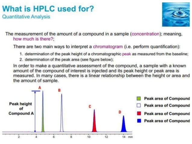 isocratic and gradient elution in hplc pdf