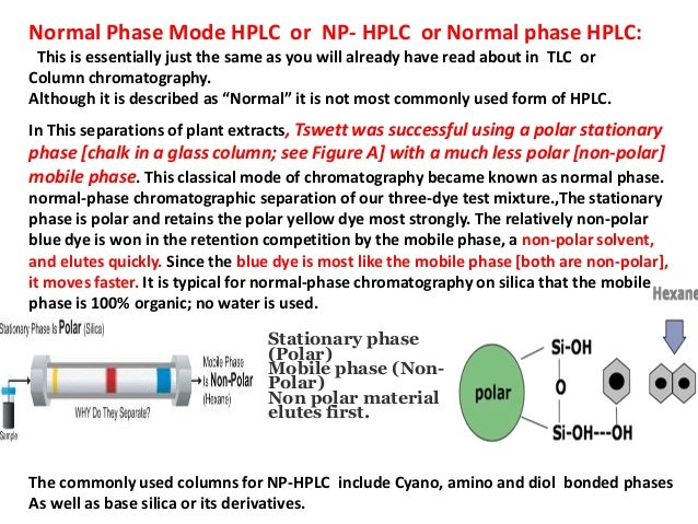 uses of hplc chromatography HPLC[ HIGH PERPROMANCE LIQUID CHROMATOGRAPHY OR HIGH PRESSURE LIQUID…