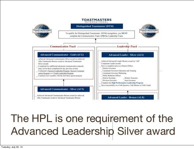 High Performance Leadership (HPL) Step-by-Step Slide 3