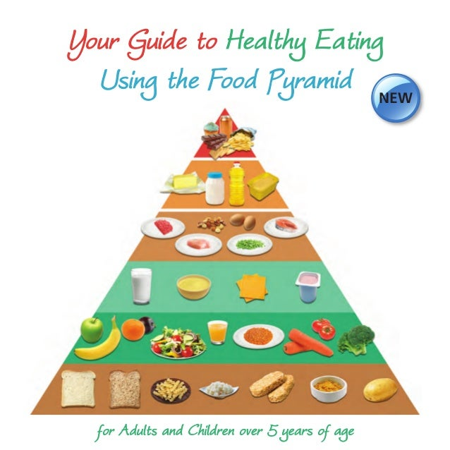 Your Guide to Healthy Eating Using the Food Pyramid NEW  for Adults and Children over 5 years of age