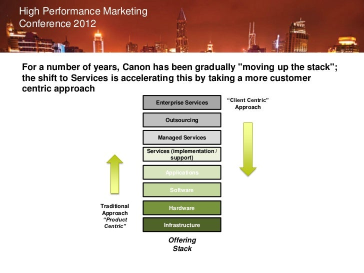 simon yam and canon marketing strategy Marketing strategy includes all basic and long-term activities in the field of marketing that deal with the analysis of the strategic initial situation of a company and the formulation, evaluation and selection of market-oriented strategies and therefore contribute to the goals of the company and its marketing objectives.
