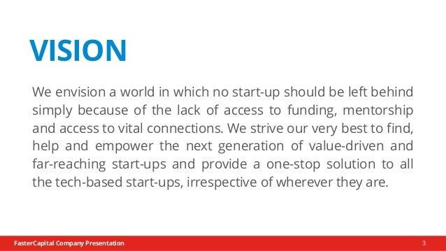 FasterCapital Company Presentation Slide 3