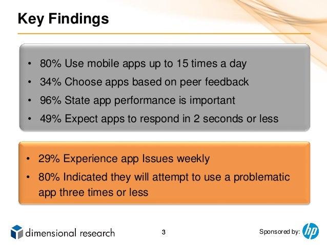 HP Mobile App Usage Survey Slide 3