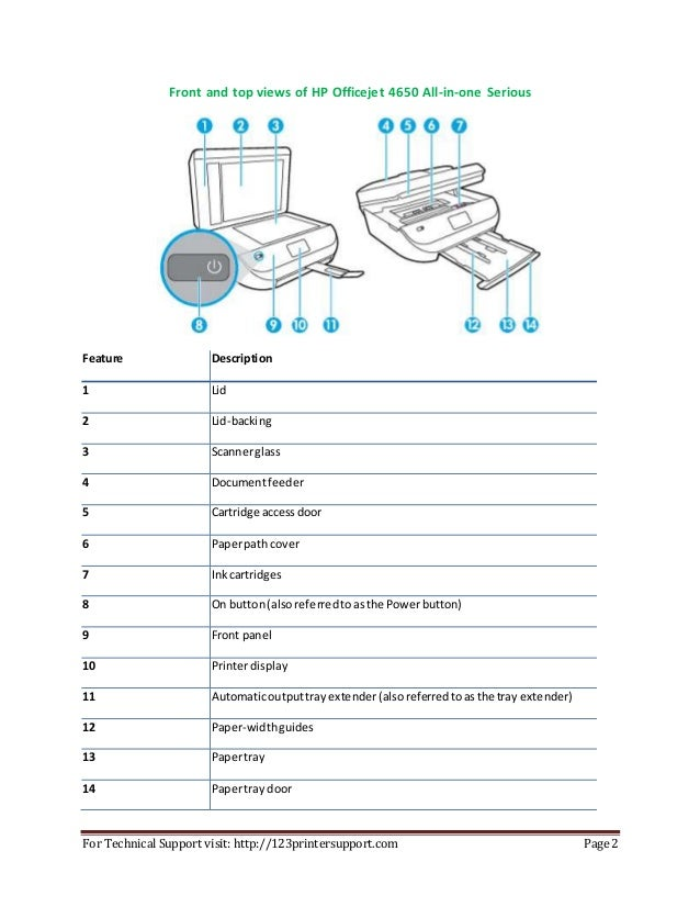 HP Officejet 4650 Setup and Install | 123 HP OJ 4650 Setup