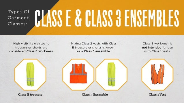 Safety Wear A Guide To High Visibility Workwear