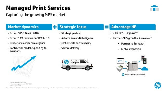 Hp Printing And Personal Systems Presentation