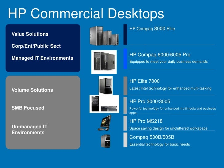 Hp Product And Solutions Overview