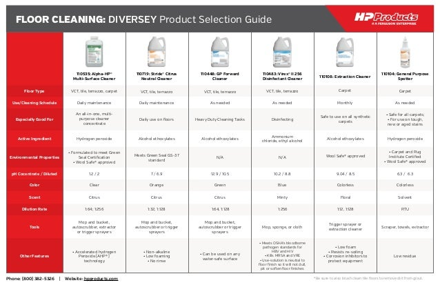 Floor Cleaning Product Selection Guide Diversey