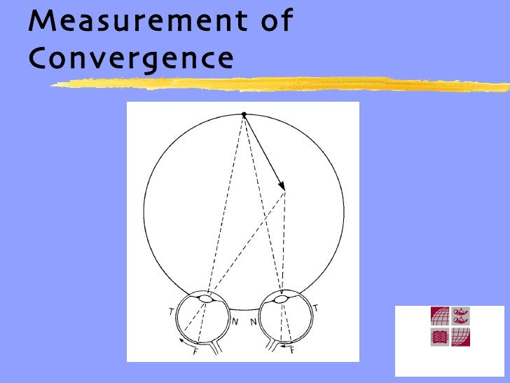 Measurement of Convergence