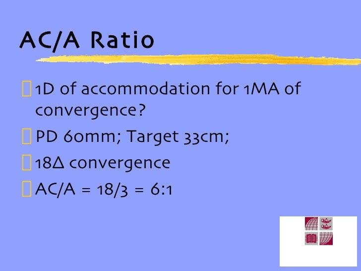 AC/A Ratio <ul><li>1D of accommodation for 1MA of convergence? </li></ul><ul><li>PD 60mm; Target 33cm;  </li></ul><ul><li>...