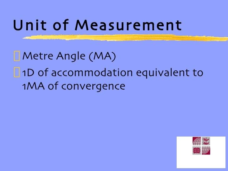 Unit of Measurement <ul><li>Metre Angle (MA) </li></ul><ul><li>1D of accommodation equivalent to 1MA of convergence </li><...