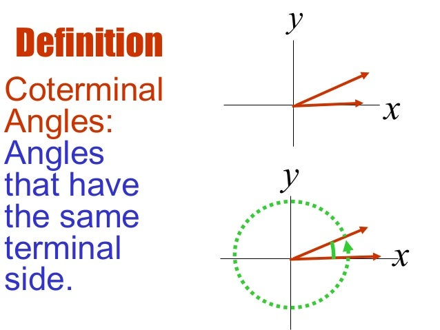 how to draw coterminal angles