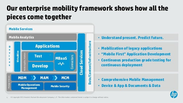 MOBILITY STRATEGY EBOOK