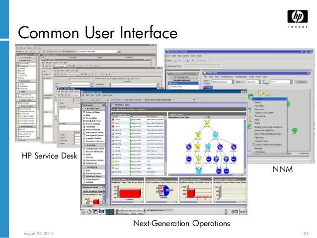 Common User Interface NNM SD NextGen OVO WebServicesinterface; 23. August  28, 2015 23 HP Service Desk ...