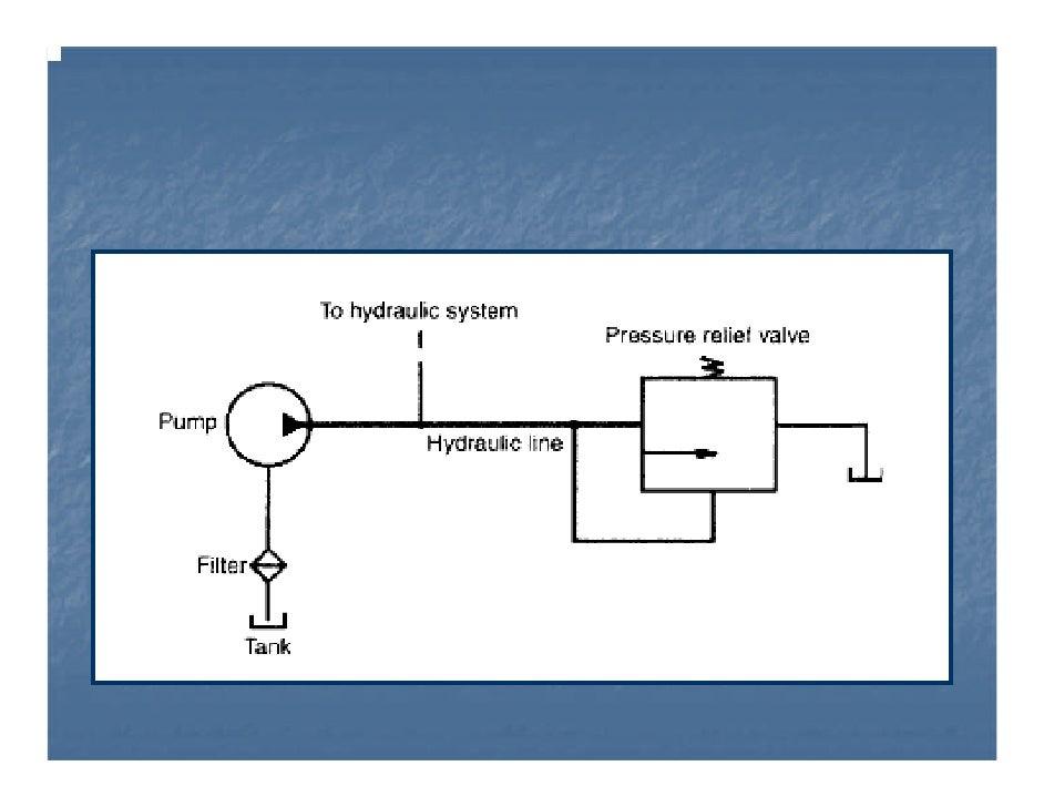 Hydraulics Valves