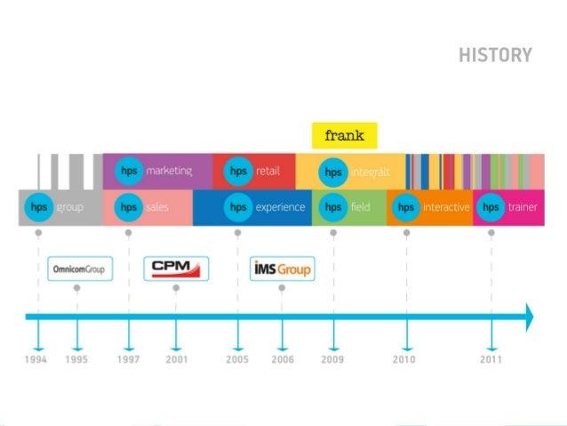 HPS bemutatkozás Slide 3