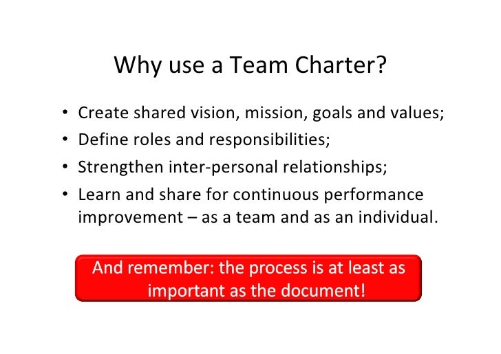 how team charters can be used Check out the project charter toolkit, with free to use template, samples,  examples, guide and  that defines the fundamental information about a project  and is used to authorize it  what actions will your team take to undertake the  project.