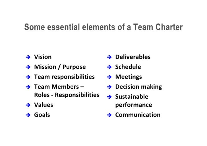 Some essential elements of a Team Charter                     Vision                                                     ...