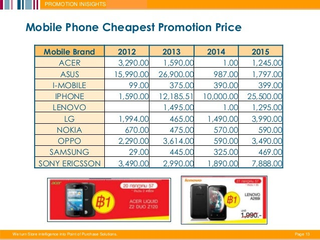 Mobile devices promotion trends in thailand may15 for Thailand mobel