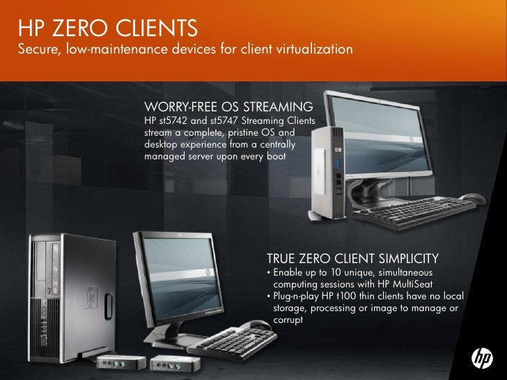 HP, the gloabl leader in Thin Clients