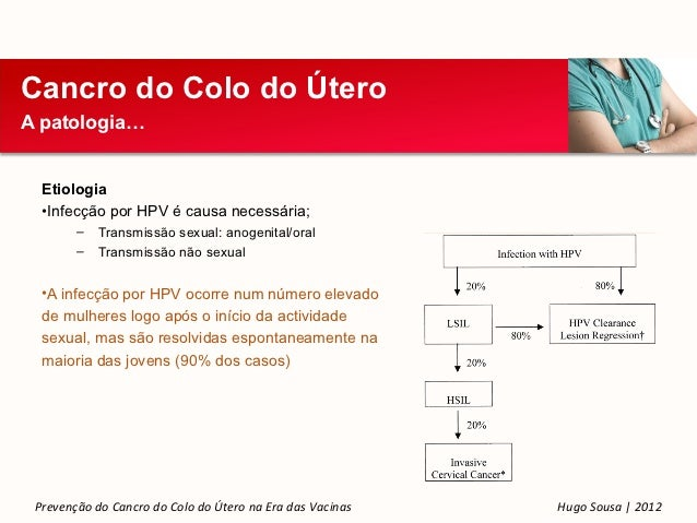 Hpv 2012.04.19 Slide 6