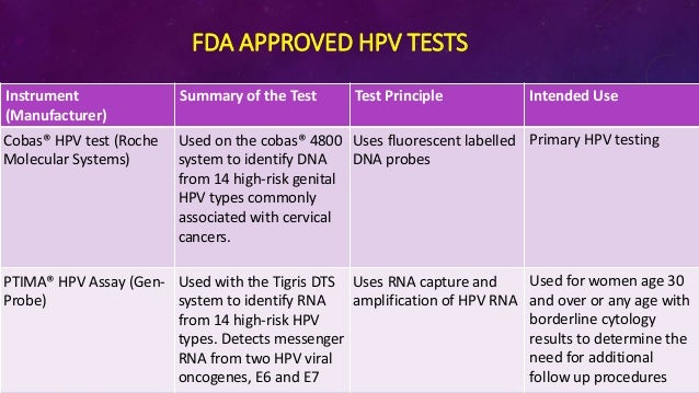 HPV SCREENING & CO TESTING