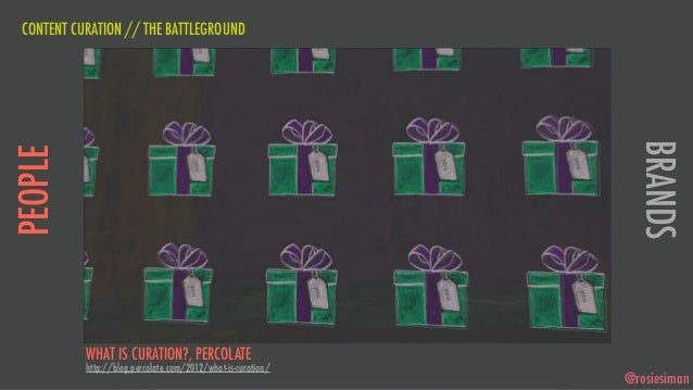 CONTENT CURATION // THE BATTLEGROUND                                                                BRANDSPEOPLE          ...
