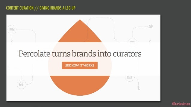 CONTENT CURATION // GIVING BRANDS A LEG UP                                             @rosiesiman
