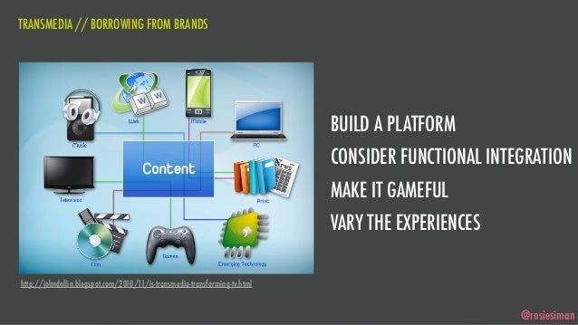 TRANSMEDIA // BORROWING FROM BRANDS                                                                            BUILD A PLA...