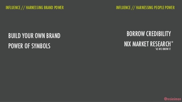 INFLUENCE // HARNESSING BRAND POWER   INFLUENCE // HARNESSING PEOPLE POWER BUILD YOUR OWN BRAND                       BORR...