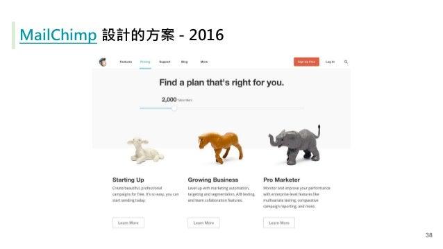 MailChimp 設計的方案 - 2016 38