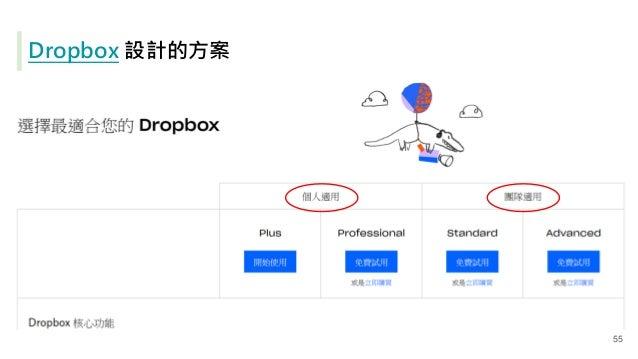 Dropbox 設計的方案 55