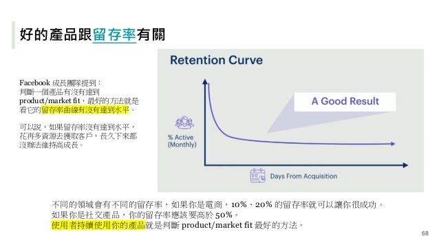 好的產品跟留存率有關 不同的領域會有不同的留存率,如果你是電商,10%、20% 的留存率就可以讓你很成功。 如果你是社交產品,你的留存率應該要高於 50%。 使用者持續使用你的產品就是判斷 product/market fit 最好的方法。 F...
