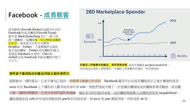 Facebook - 成長駭客 使用者不會因為你的產品好就主動來使用它 就算做出一個好產品,它也不會自己成長,你需要去推動它的成長。Facebook 廣告平台在成長團隊成立之後才爆發性成長。 2012 年在 Facebook 上下廣告的人數年成...