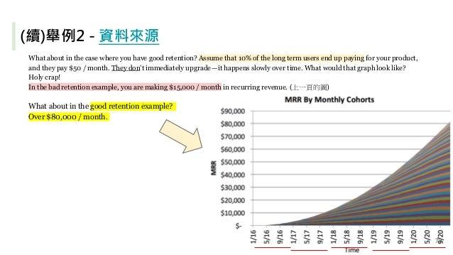 (續)舉例2 - 資料來源 What about in the case where you have good retention? Assume that 10% of the long term users end up paying f...