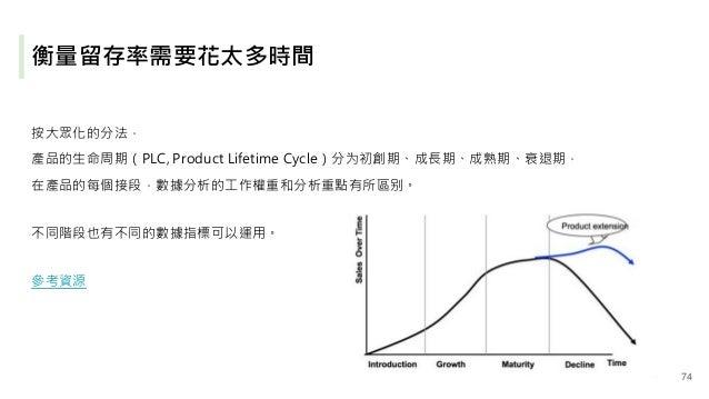 衡量留存率需要花太多時間 按大眾化的分法, 產品的生命周期(PLC, Product Lifetime Cycle)分为初創期、成長期、成熟期、衰退期, 在產品的每個接段,數據分析的工作權重和分析重點有所區别。 不同階段也有不同的數據指標可以運...