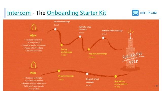 Intercom - The Onboarding Starter Kit 84