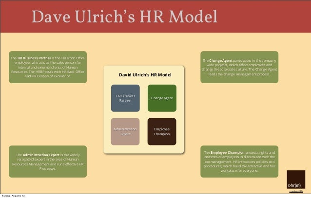 strategic thinking with hrm Strategic hr leadership unlock your employees' potential with our strategic hr leadership program we'll examine the strategic role human resources plays in.