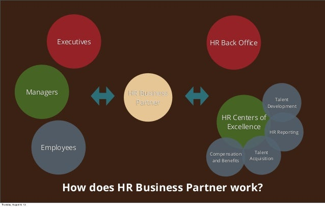 hr business partner  roles and responsibilities
